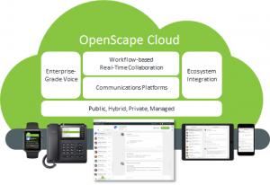 Unify Openscape Cloud