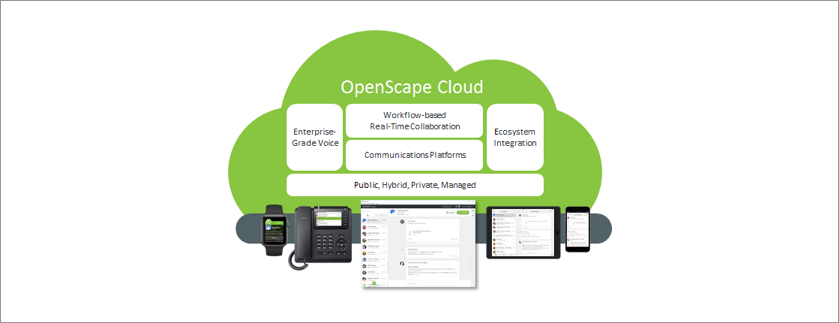 Why Unify OpenScape Cloud is good for Business!